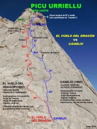 El Vuelo del Dragón e a Cainejo. Fonte: http://fendaseferralla.blogspot.com.es/2016/08/picu-urriellu-leste-el-vuelo-del-dragon.html